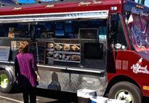 Veja qual é o perfil dos empreendedore de food trucks segundo pesquisa realizada pelo site Small Food Business com donos de food trucks nos Estados Unidos e no Canadá, uma visão do mercado desse tipo de negócios nestes dois países.